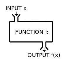 220px-Function_machine2