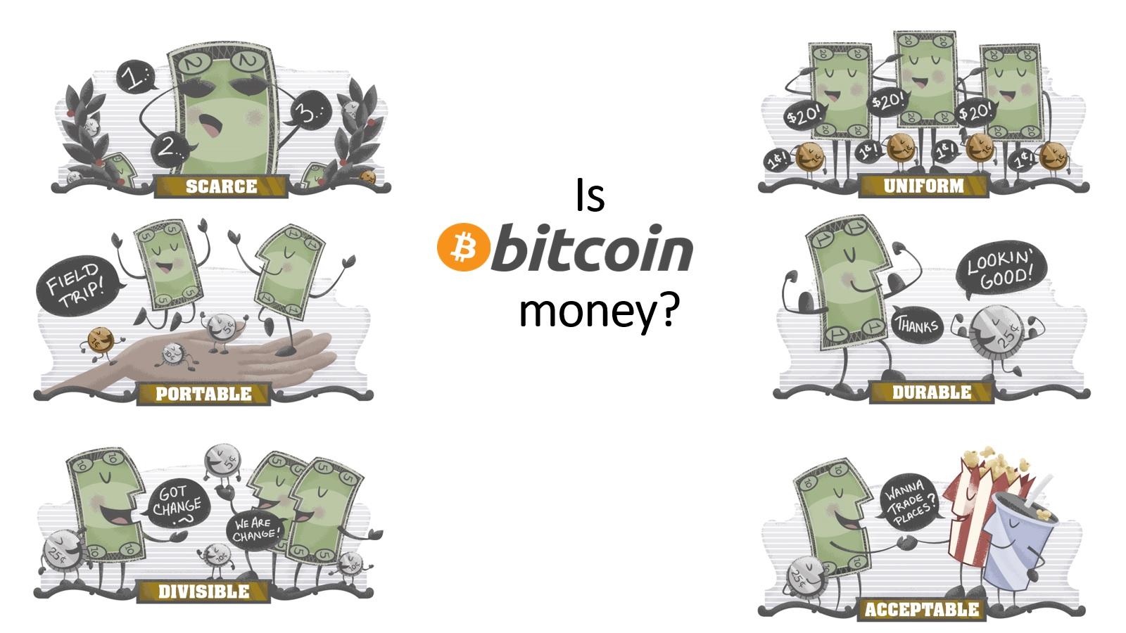 isBitcoinMoney